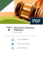 infracciones_sanciones_tributarias