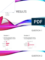 prince survey results