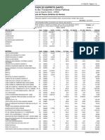 Custo de Subestação Externa Trifásica de 225 KVA
