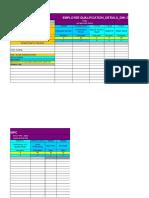 HCM_IT0024_Qualification_15082010_V0.01