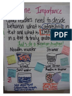 determining importance anchor chart