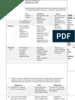Directorio 0 Plan Inicial 14.09.2016