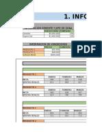 Datos Basicos Sistemas de Informacion