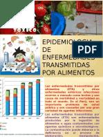 Epidemiologia de Enfermedades Transmitidas Por Alimentos
