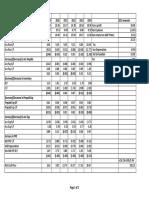 Company Valuation FHC2