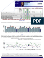 Carmel Real Estate Sales Market Action Report November 2016