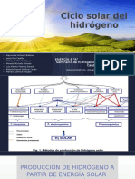Ciclo Solar Del Hidrógeno