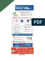 Método Assimil infográfico
