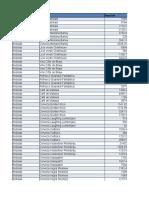 Clase 4 Funciones de Base de Datos