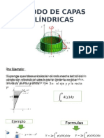 Método de Capas Cilíndricas
