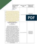 kaler-assessment plan