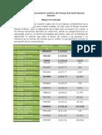 02 MAPA PERCEPTUAL COSTA RICA.docx