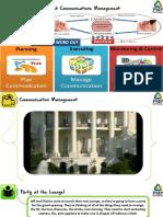 PMP Chap 10 - Project Communications Management