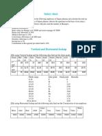 Excel -Do Somepractice