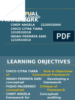 Chapter 4 Conceptual Framework (Finished)