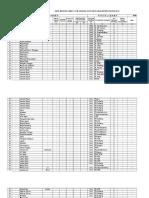 Data Hibah Barang Kabupaten Ke PKM Serang Kota
