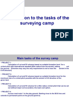 Introduction to Surveying Camp