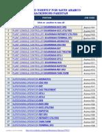 ARAMCOJDs.pdf