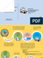 Mapa Mental Material Didactico Multimedia