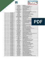 Supra Phase-II List