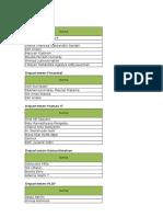 Database Bph Dan Staf Fuldfk Dew 2 2014