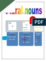 Plural Nouns Rules