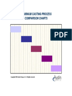 aluminumcasting.pdf