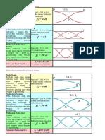 Rangkuman Rumus Fisika Kelas 12