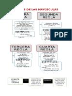 comunicacion oral reglas.docx