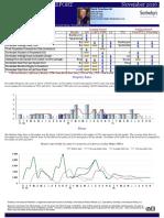Carmel Highlands Real Estate Sales Market Action Report for November 2016