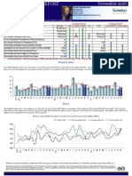 Monterey Real Estate Sales Market Action Report for November 2016