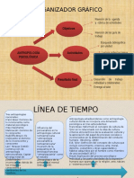Antropología psicológica
