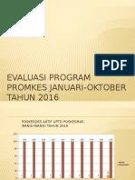 Evaluasi Promkes Jan-oktober 2016