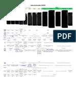 Comparación de modelos I PHONES 2016.docx