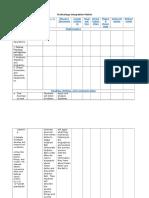 et-247 primary sources matrix
