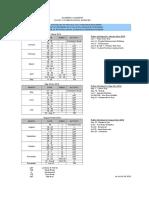 Academic Calendar 2014 (Undergraduate - Psychology)