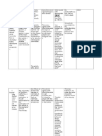 inquiry source chart 1