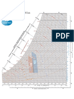 Psychrometric Chart- Us and Si-units Sea-level