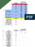 Pricelist - Sheet1