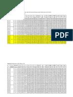 TABEL PERHITUNGAN turbin fix.pdf