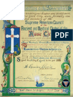 The establishment of the Rosicrucian Order in America (April 1, 1915)