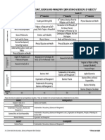 ABM Strand Suggested Scheduling of Subjects (revised 16 June 2015).pdf