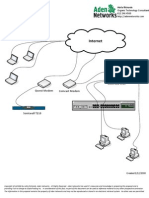 Visio - Scribd - Network Layout Sketch - Aden Networks 20080212
