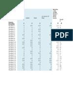 weather bar graph assessment data