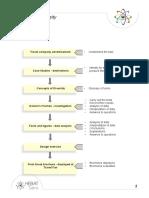 Module Overview Biodiversity