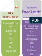 Marwadi University Branches