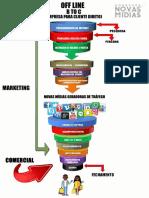 OFF-LINE-B-TO-C - cliente offline.pdf