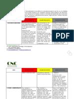 Fidiccomparisonredbookyellowbooksilverbookennewsletters 150114044337 Conversion Gate02(1)