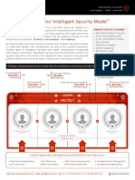 Firehost Intelligent Security Model