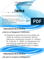 Flujograma (Flowchart)